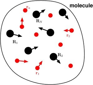 A schematic representation of the ingredients of a molecule: nuclei (black) and electrons (red).